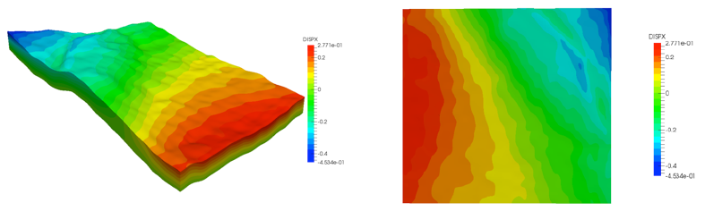 Elasticity model with heterogeneous Cranfield properties and geometry